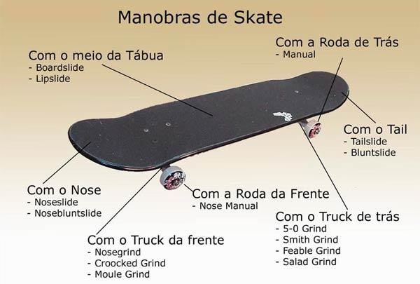 Aprender manobras de skate