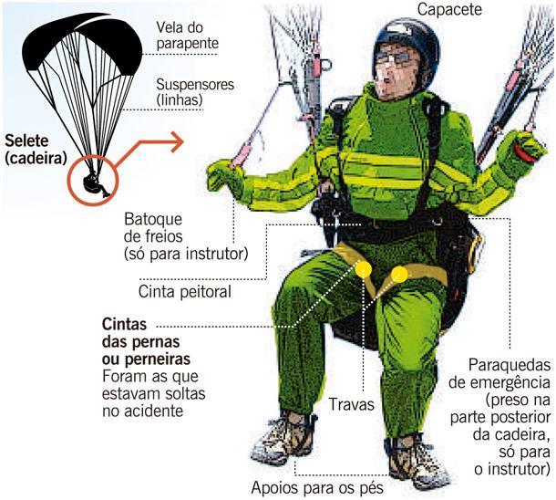 Tudo sobre parapente e paragliding.